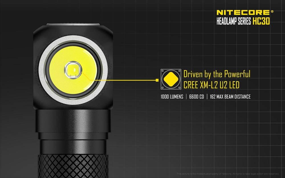 Nitecore HC30 LED banner