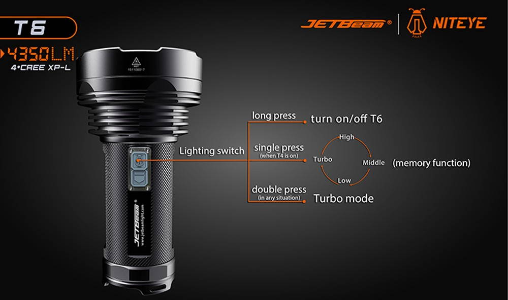 JETBeam T6 switch banner