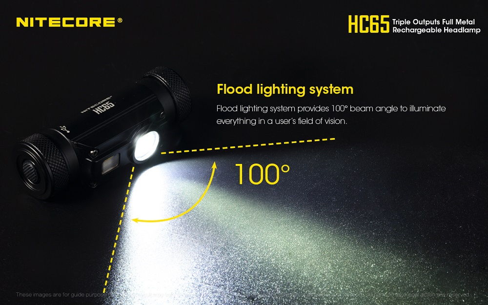 Nitecore HC65 flood banner