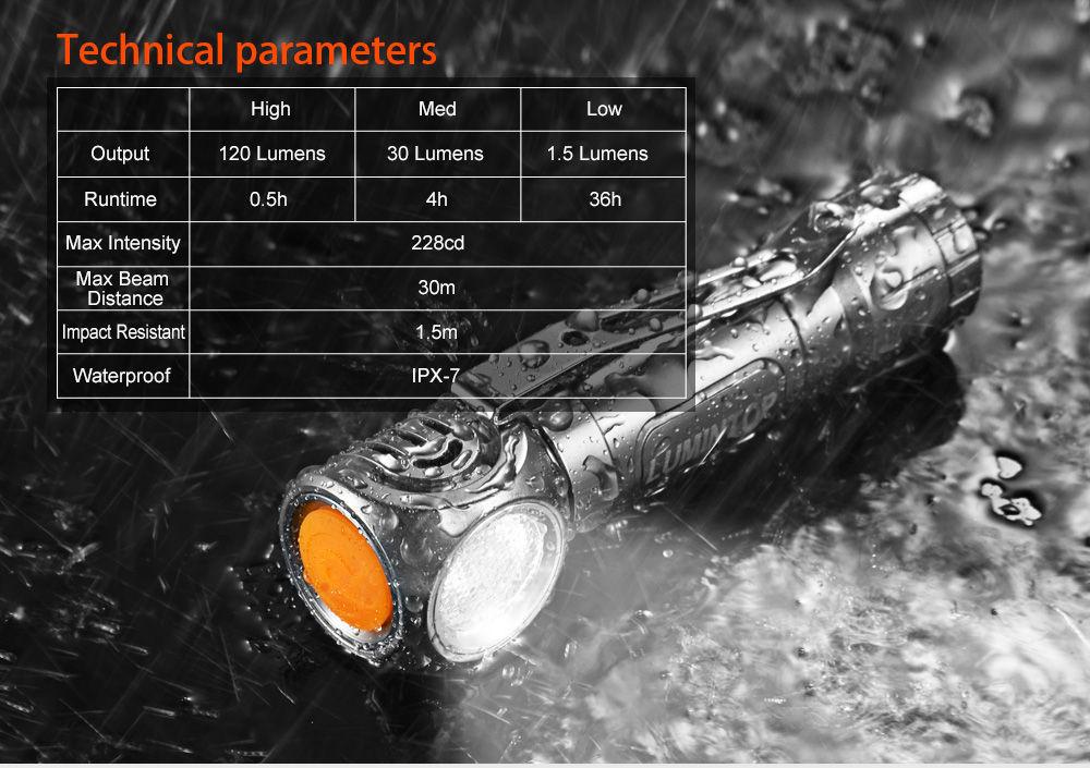 Lumintop HL AAA parameter banner