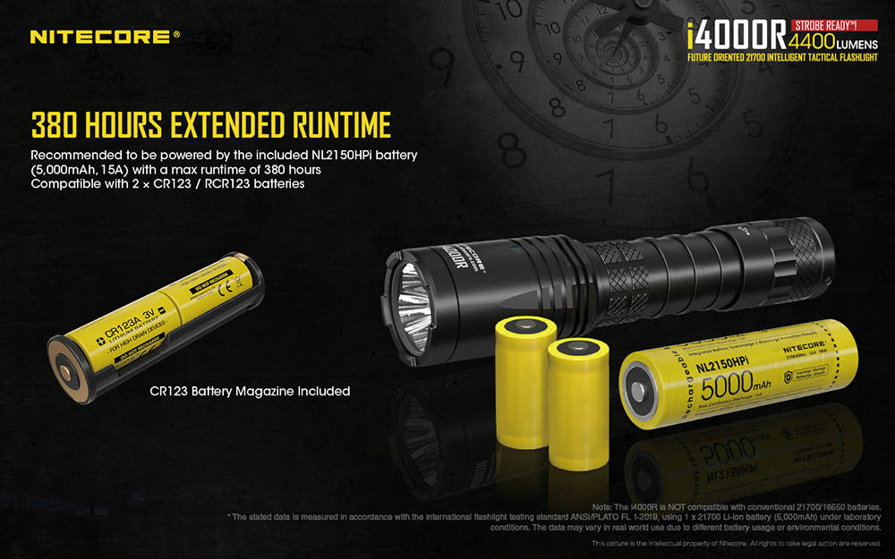 Nitecore i4000R battery banner