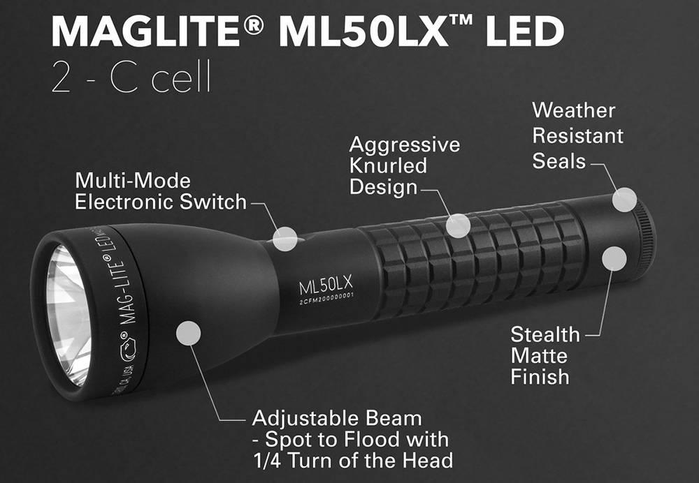 Maglite ML50LX design banner